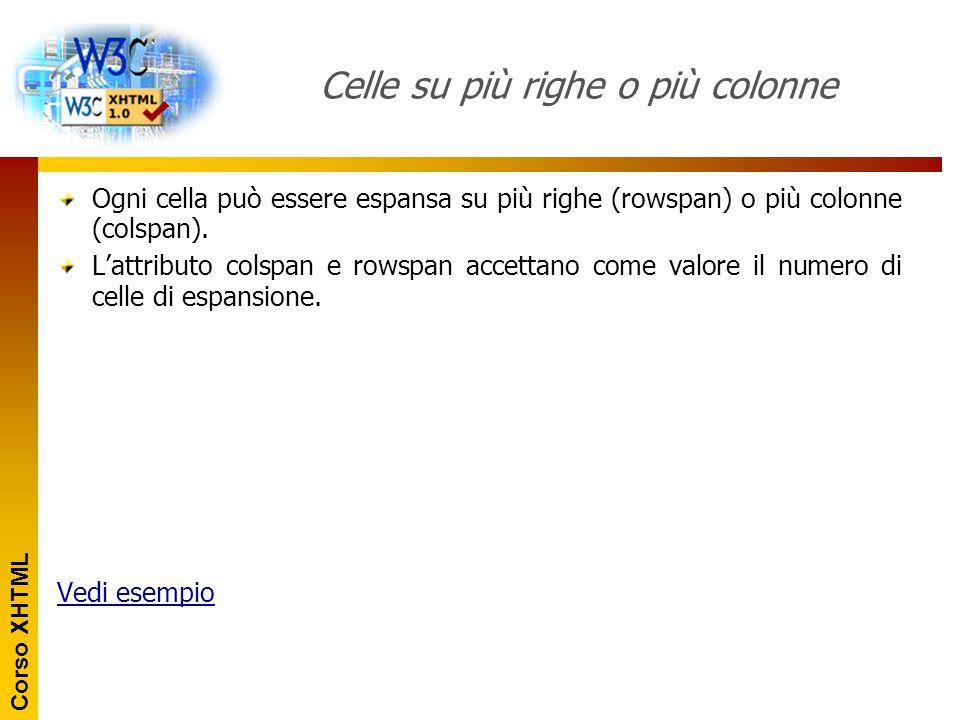 Corso XHTML Celle su più righe o più colonne Ogni cella può essere espansa su più righe (rowspan) o più colonne (colspan). L'attributo colspan e rowsp