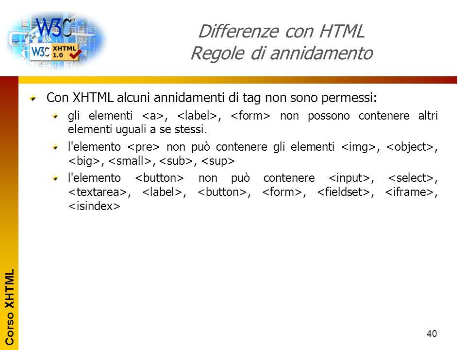 Corso XHTML 40 Differenze con HTML Regole di annidamento Con XHTML alcuni annidamenti di tag non sono permessi: gli elementi,, non possono contenere a