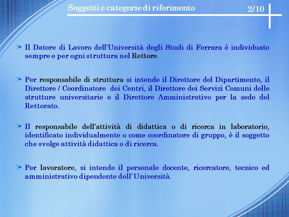 Soggetti e categorie di riferimento Il Datore di Lavoro dell'Università degli Studi di Ferrara è individuato sempre e per ogni struttura nel Rettore.