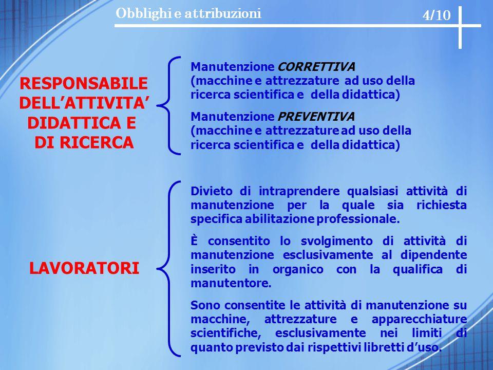 Obblighi e attribuzioni RESPONSABILE DELL'ATTIVITA' DIDATTICA E DI RICERCA Manutenzione CORRETTIVA (macchine e attrezzature ad uso della ricerca scien