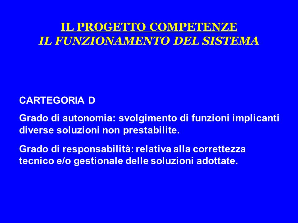 CARTEGORIA D Grado di autonomia: svolgimento di funzioni implicanti diverse soluzioni non prestabilite.