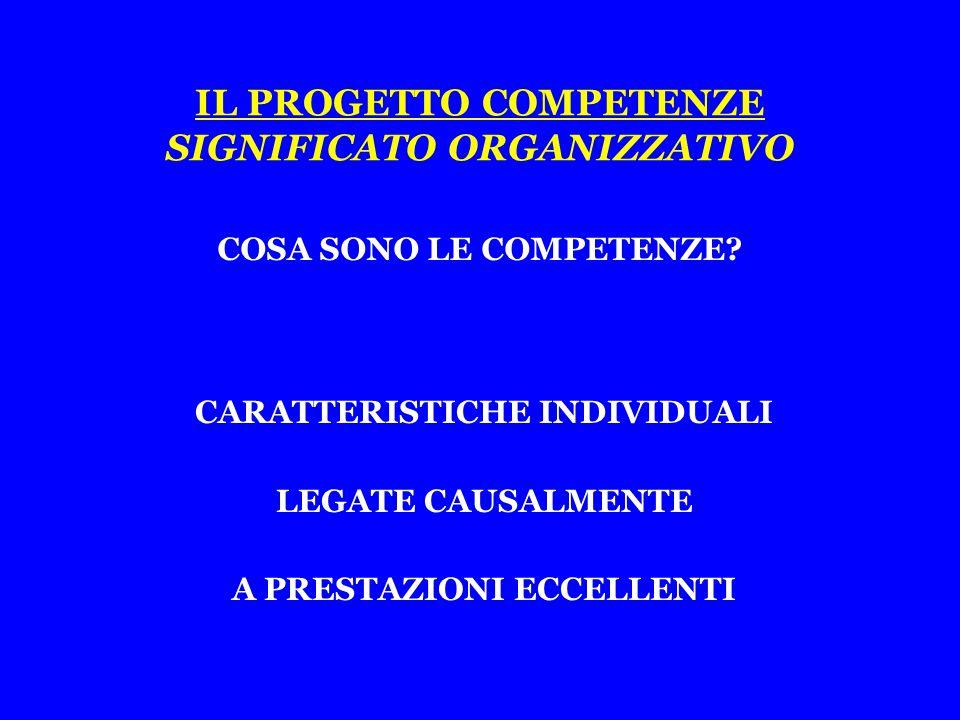 IL PROGETTO COMPETENZE SIGNIFICATO ORGANIZZATIVO CARATTERISTICHE INDIVIDUALI LEGATE CAUSALMENTE A PRESTAZIONI ECCELLENTI COSA SONO LE COMPETENZE