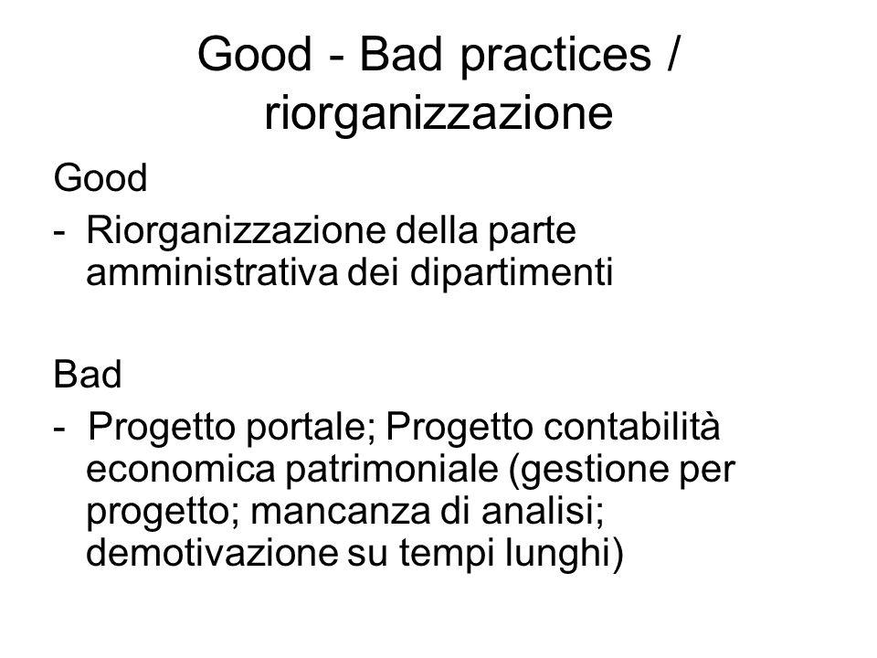 Good - Bad practices / riorganizzazione Good -Riorganizzazione della parte amministrativa dei dipartimenti Bad - Progetto portale; Progetto contabilità economica patrimoniale (gestione per progetto; mancanza di analisi; demotivazione su tempi lunghi)