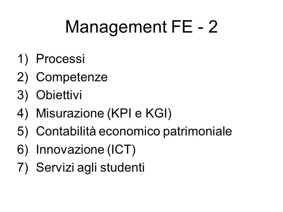 Management FE - 2 1)Processi 2)Competenze 3)Obiettivi 4)Misurazione (KPI e KGI) 5)Contabilità economico patrimoniale 6)Innovazione (ICT) 7)Servizi agli studenti