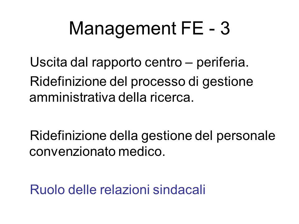 Management FE - 3 Uscita dal rapporto centro – periferia.