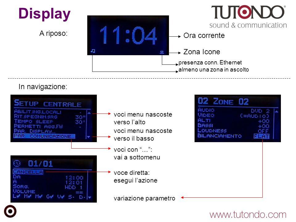 Display Zona Icone Ora corrente presenza conn. Ethernet almeno una zona in ascolto A riposo: voci menu nascoste verso l'alto voci menu nascoste verso