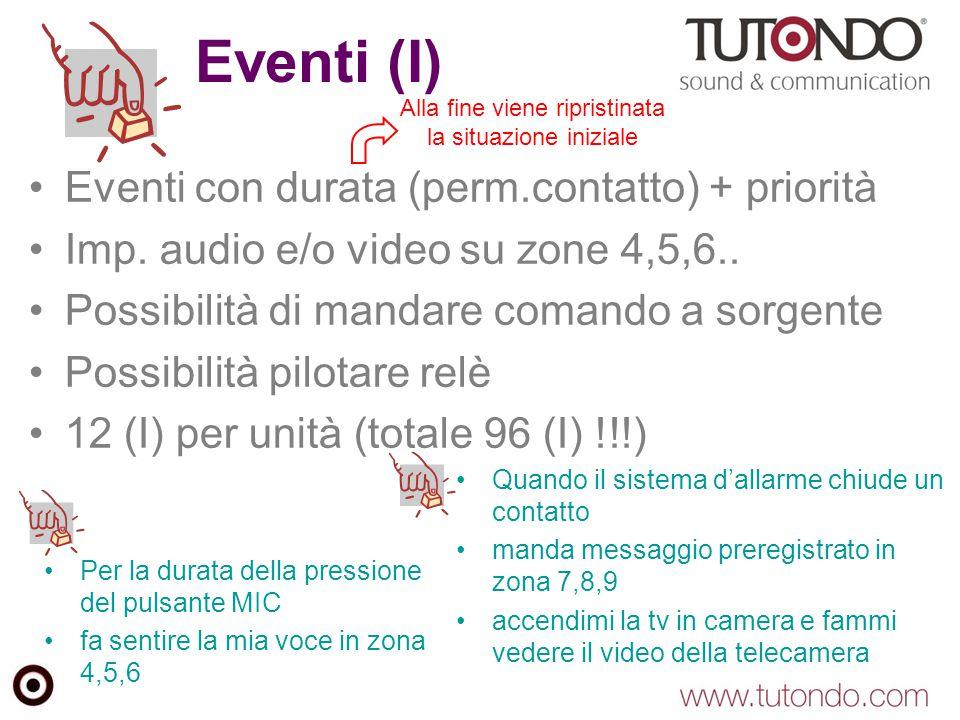 Eventi (I) Eventi con durata (perm.contatto) + priorità Imp. audio e/o video su zone 4,5,6.. Possibilità di mandare comando a sorgente Possibilità pil
