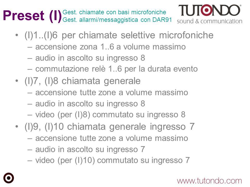 Preset (I) (I)1..(I)6 per chiamate selettive microfoniche –accensione zona 1..6 a volume massimo –audio in ascolto su ingresso 8 –commutazione relè 1..6 per la durata evento (I)7, (I)8 chiamata generale –accensione tutte zone a volume massimo –audio in ascolto su ingresso 8 –video (per (I)8) commutato su ingresso 8 (I)9, (I)10 chiamata generale ingresso 7 –accensione tutte zone a volume massimo –audio in ascolto su ingresso 7 –video (per (I)10) commutato su ingresso 7 Gest.