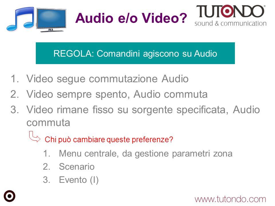 Audio e/o Video? 1.Video segue commutazione Audio 2.Video sempre spento, Audio commuta 3.Video rimane fisso su sorgente specificata, Audio commuta Chi