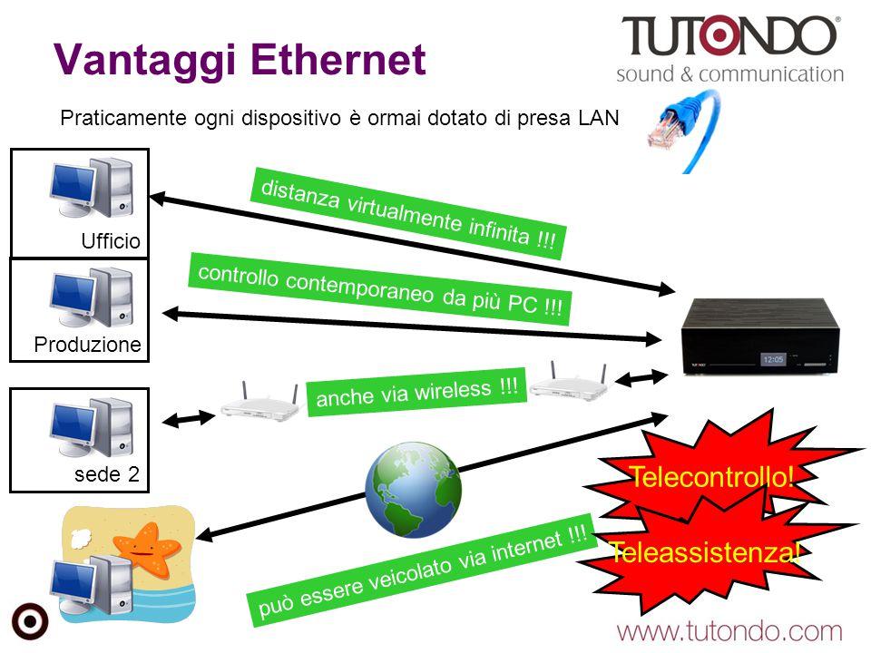Vantaggi Ethernet distanza virtualmente infinita !!! Praticamente ogni dispositivo è ormai dotato di presa LAN può essere veicolato via internet !!! c