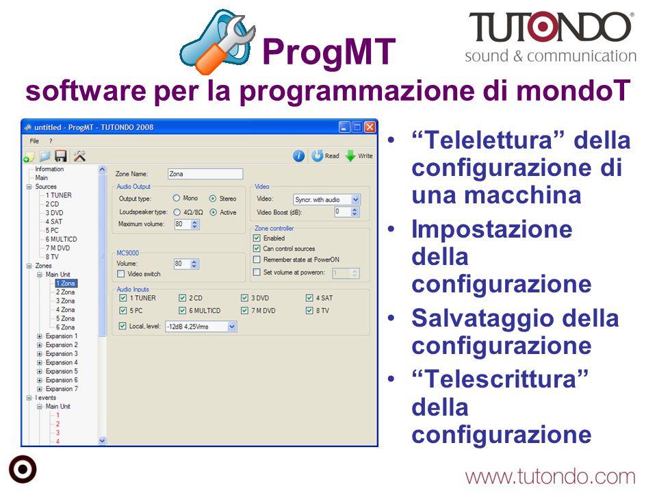 ProgMT software per la programmazione di mondoT Telelettura della configurazione di una macchina Impostazione della configurazione Salvataggio della configurazione Telescrittura della configurazione