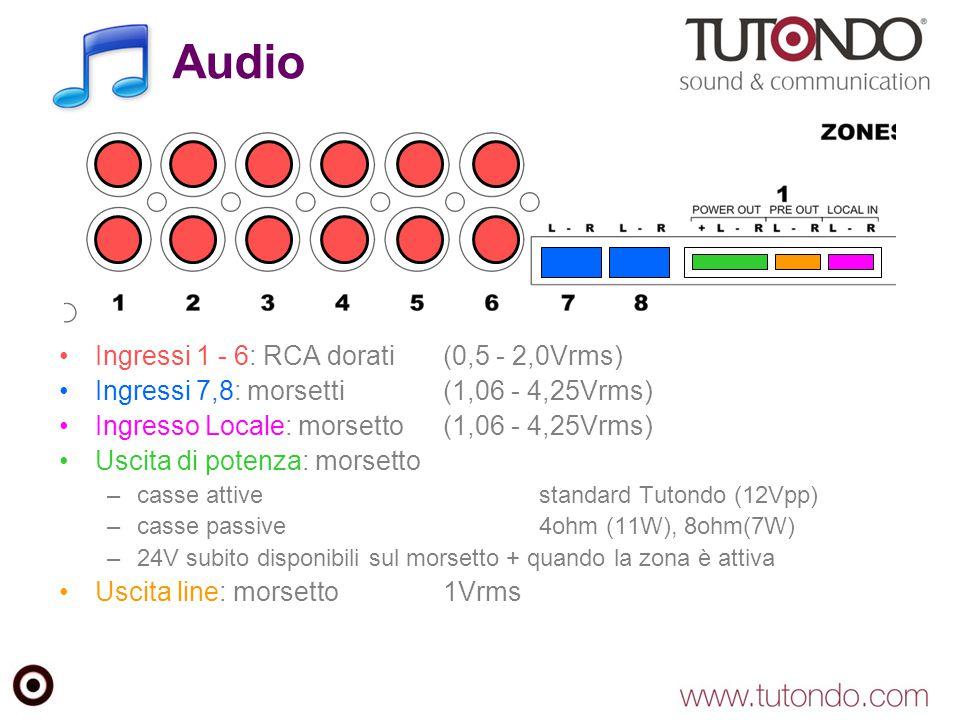 Audio Ingressi 1 - 6: RCA dorati (0,5 - 2,0Vrms) Ingressi 7,8: morsetti (1,06 - 4,25Vrms) Ingresso Locale: morsetto (1,06 - 4,25Vrms) Uscita di potenza: morsetto –casse attive standard Tutondo (12Vpp) –casse passive 4ohm (11W), 8ohm(7W) –24V subito disponibili sul morsetto + quando la zona è attiva Uscita line: morsetto1Vrms