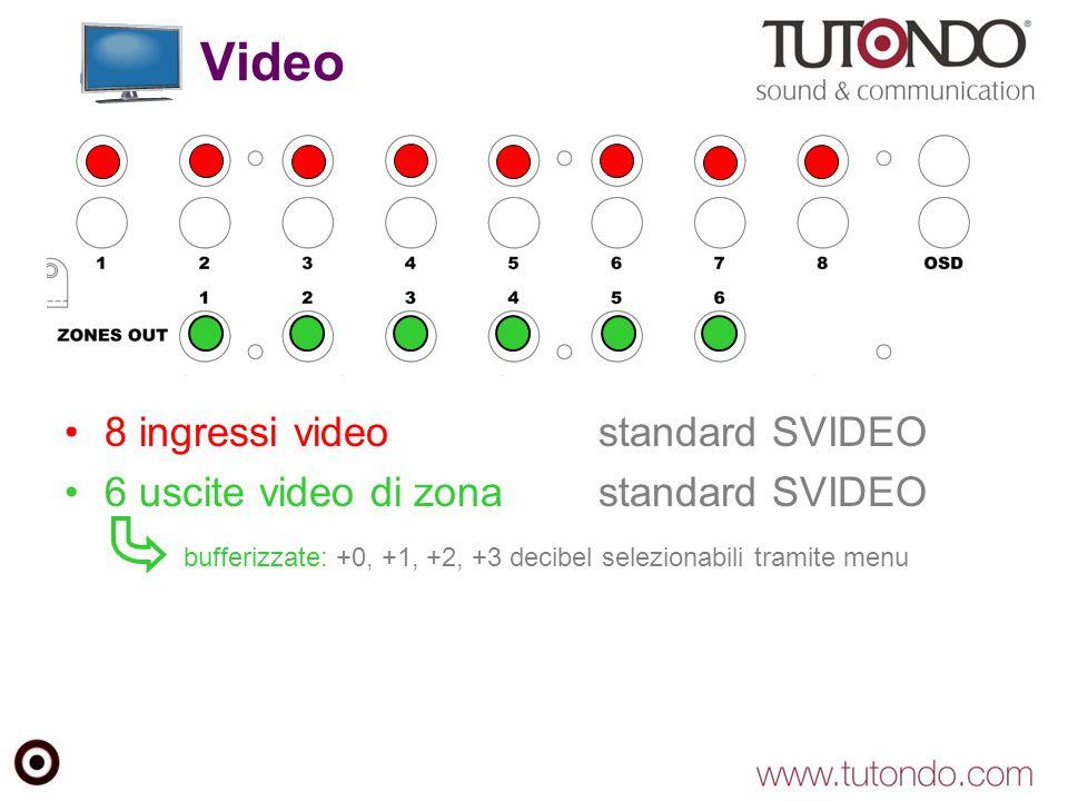Video 8 ingressi videostandard SVIDEO 6 uscite video di zonastandard SVIDEO bufferizzate: +0, +1, +2, +3 decibel selezionabili tramite menu