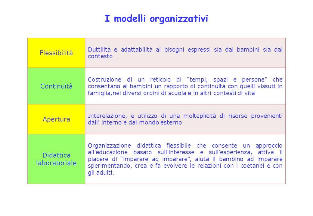 Progetto Mi metto in gioco Percorso d'integrazione, affettivo – relazionale e di interazione Docente: ins.