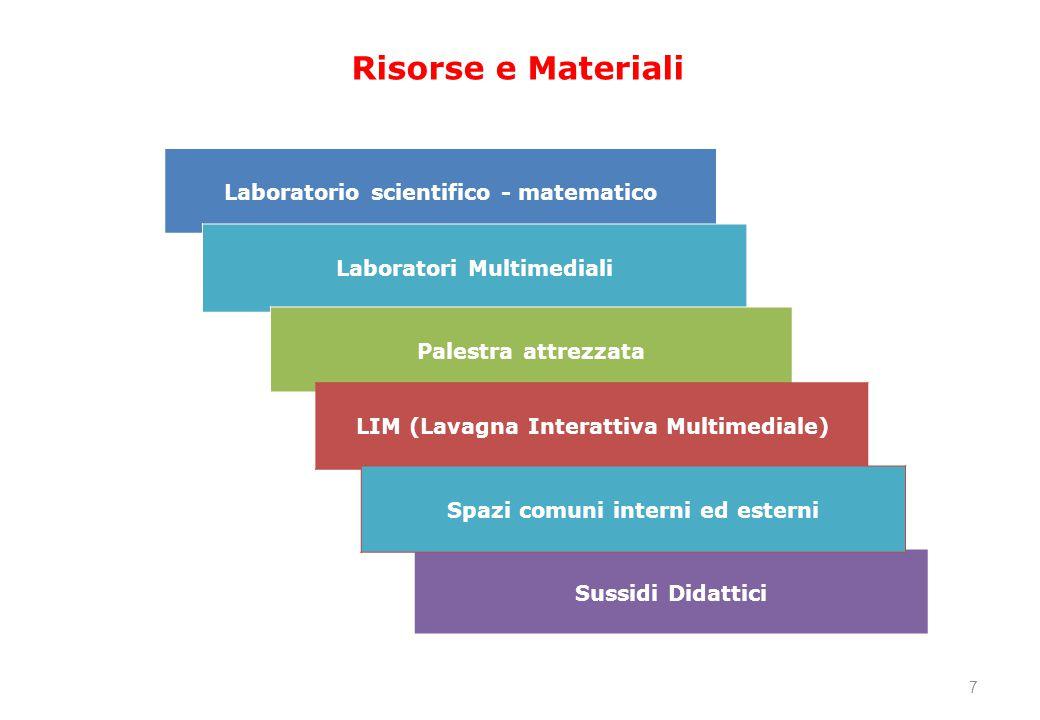 Risorse e Materiali Laboratorio scientifico - matematico Laboratori Multimediali Palestra attrezzata Sussidi Didattici LIM (Lavagna Interattiva Multim