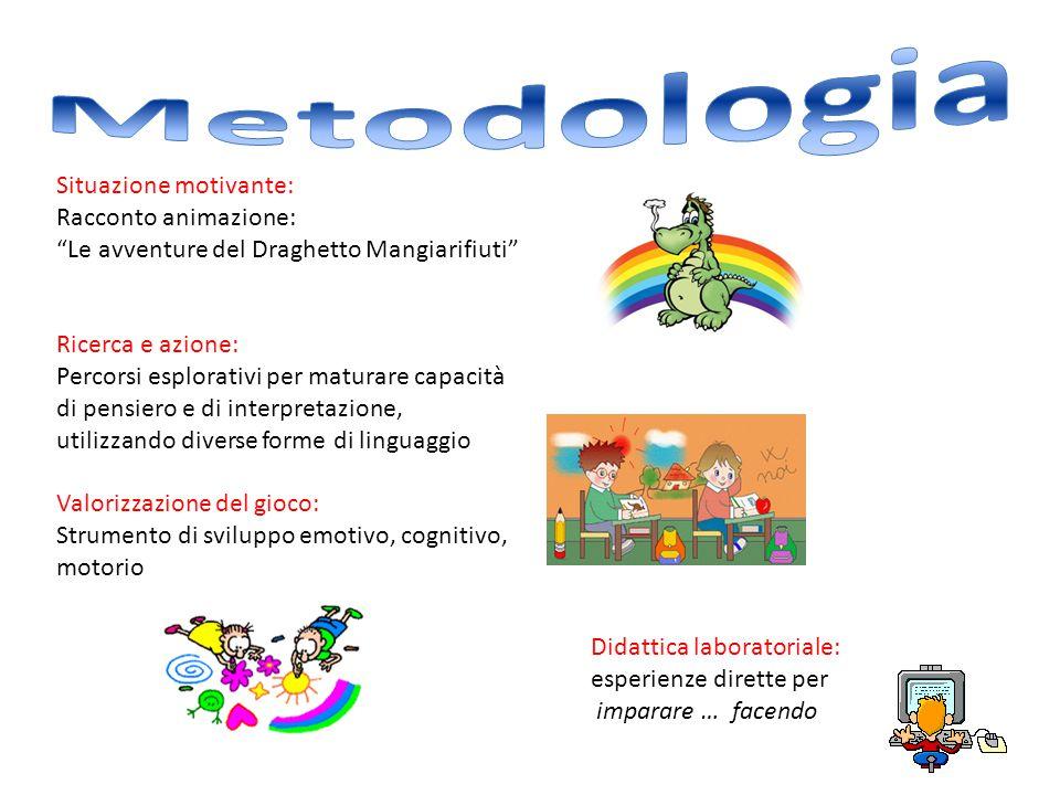 """Situazione motivante: Racconto animazione: """"Le avventure del Draghetto Mangiarifiuti"""" Ricerca e azione: Percorsi esplorativi per maturare capacità di"""