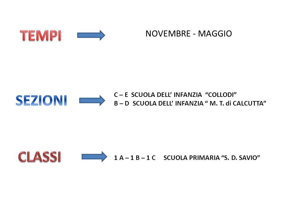 """NOVEMBRE - MAGGIO C – E SCUOLA DELL' INFANZIA """"COLLODI"""" B – D SCUOLA DELL' INFANZIA """" M. T. di CALCUTTA"""" 1 A – 1 B – 1 C SCUOLA PRIMARIA """"S. D. SAVIO"""""""