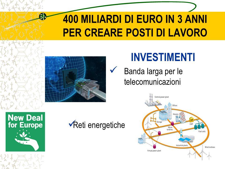 400 MILIARDI DI EURO IN 3 ANNI PER CREARE POSTI DI LAVORO INVESTIMENTI Banda larga per le telecomunicazioni Reti energetiche
