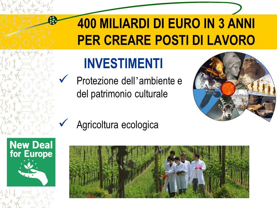 400 MILIARDI DI EURO IN 3 ANNI PER CREARE POSTI DI LAVORO INVESTIMENTI Protezione dell ' ambiente e del patrimonio culturale Agricoltura ecologica