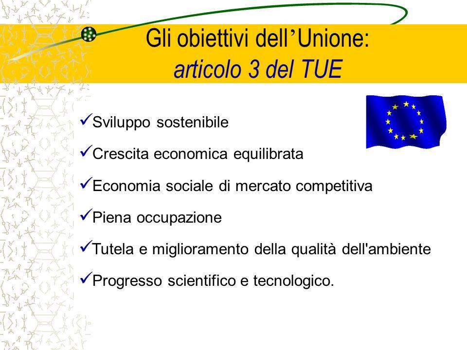 Gli obiettivi dell ' Unione: articolo 3 del TUE Sviluppo sostenibile Crescita economica equilibrata Economia sociale di mercato competitiva Piena occupazione Tutela e miglioramento della qualità dell ambiente Progresso scientifico e tecnologico.