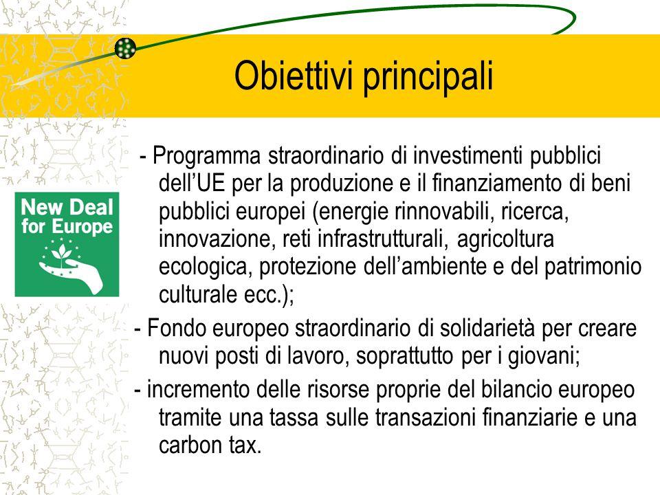 Obiettivi principali - Programma straordinario di investimenti pubblici dell'UE per la produzione e il finanziamento di beni pubblici europei (energie rinnovabili, ricerca, innovazione, reti infrastrutturali, agricoltura ecologica, protezione dell'ambiente e del patrimonio culturale ecc.); - Fondo europeo straordinario di solidarietà per creare nuovi posti di lavoro, soprattutto per i giovani; - incremento delle risorse proprie del bilancio europeo tramite una tassa sulle transazioni finanziarie e una carbon tax.