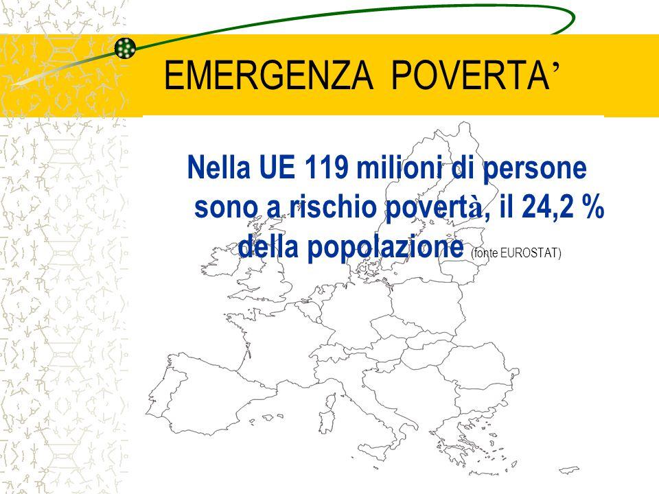 EMERGENZA POVERTA ' Nella UE 119 milioni di persone sono a rischio povert à, il 24,2 % della popolazione (fonte EUROSTAT)