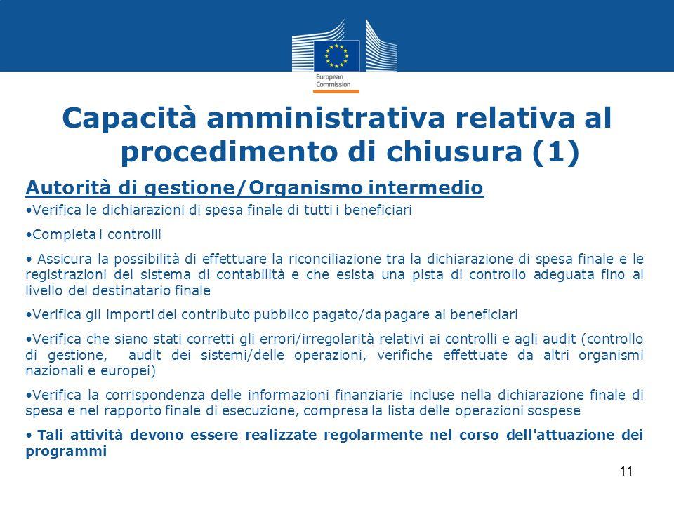 Capacità amministrativa relativa al procedimento di chiusura (1) Autorità di gestione/Organismo intermedio Verifica le dichiarazioni di spesa finale d