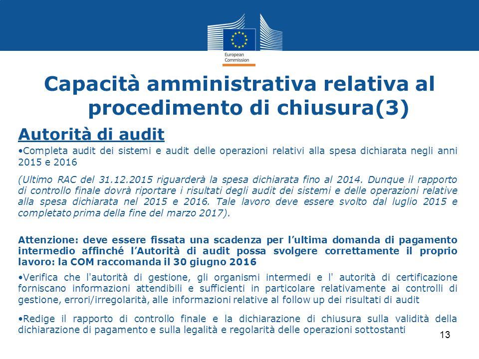 Autorità di audit Completa audit dei sistemi e audit delle operazioni relativi alla spesa dichiarata negli anni 2015 e 2016 (Ultimo RAC del 31.12.2015