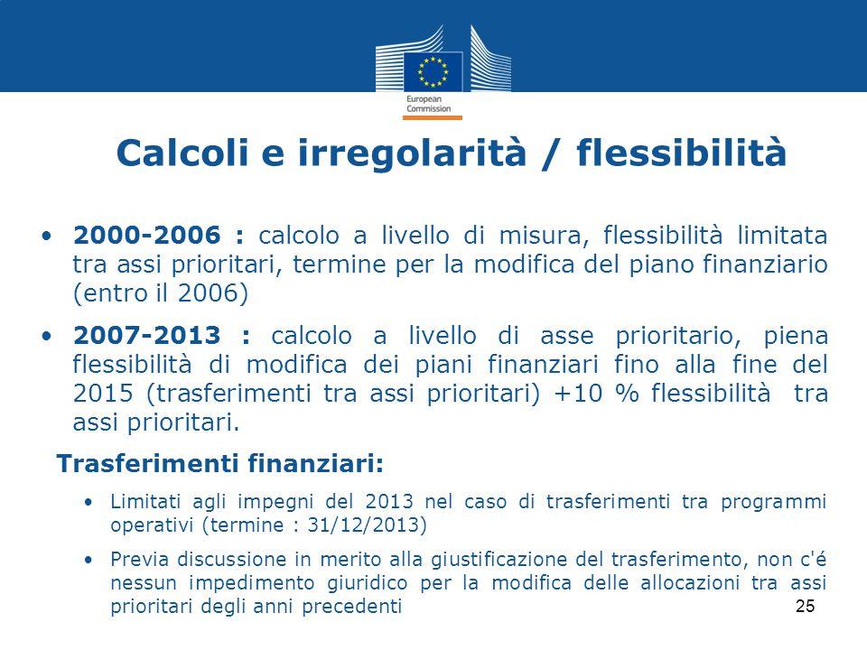 Calcoli e irregolarità / flessibilità 2000-2006 : calcolo a livello di misura, flessibilità limitata tra assi prioritari, termine per la modifica del