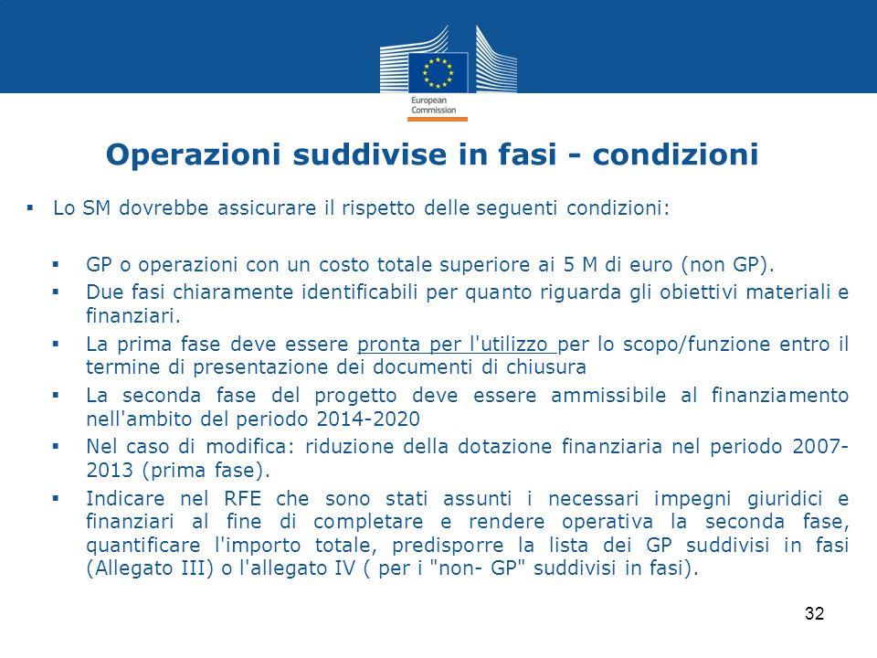 Operazioni suddivise in fasi - condizioni  Lo SM dovrebbe assicurare il rispetto delle seguenti condizioni:  GP o operazioni con un costo totale sup