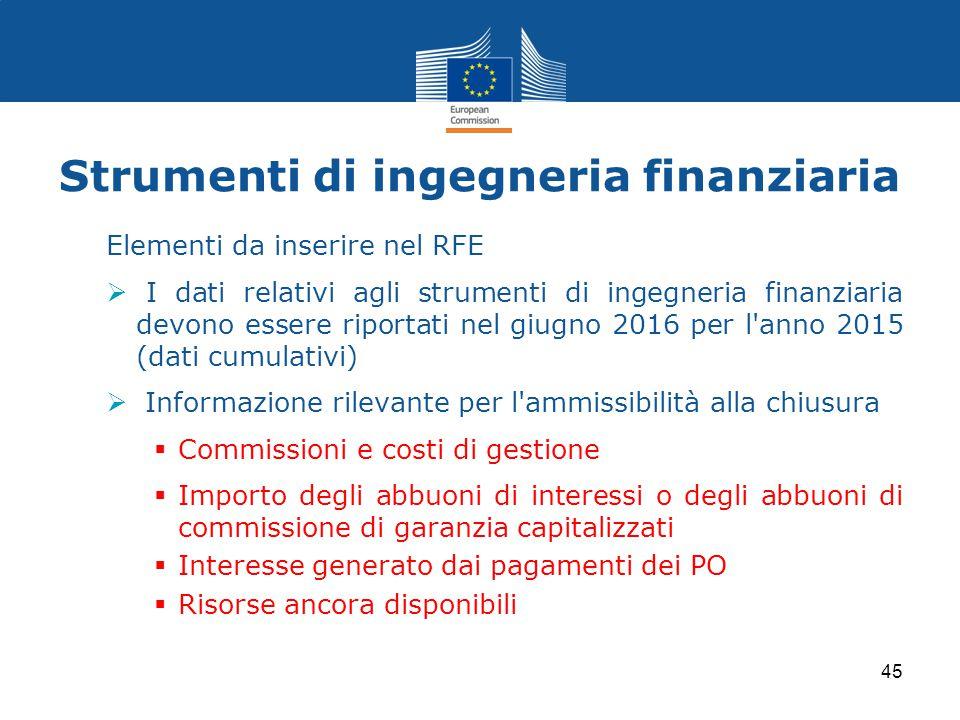 Elementi da inserire nel RFE  I dati relativi agli strumenti di ingegneria finanziaria devono essere riportati nel giugno 2016 per l'anno 2015 (dati