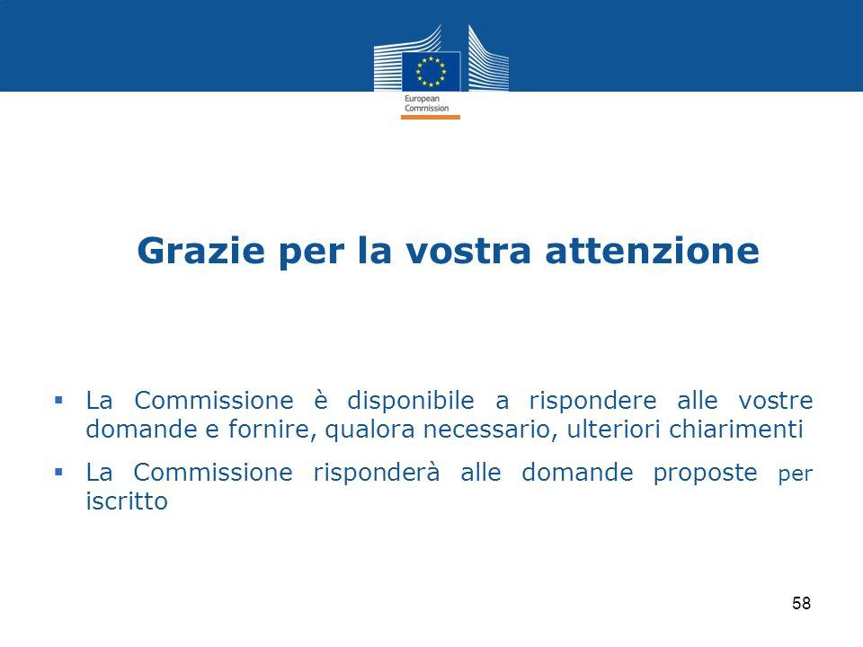 Grazie per la vostra attenzione  La Commissione è disponibile a rispondere alle vostre domande e fornire, qualora necessario, ulteriori chiarimenti 