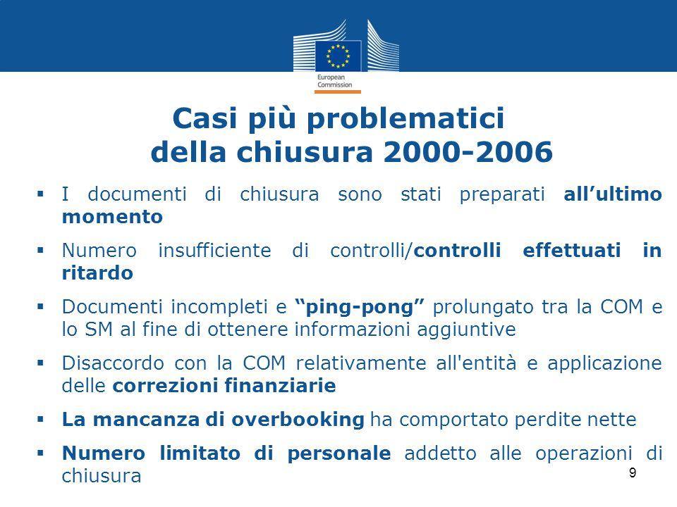 Casi più problematici della chiusura 2000-2006  I documenti di chiusura sono stati preparati all'ultimo momento  Numero insufficiente di controlli/c