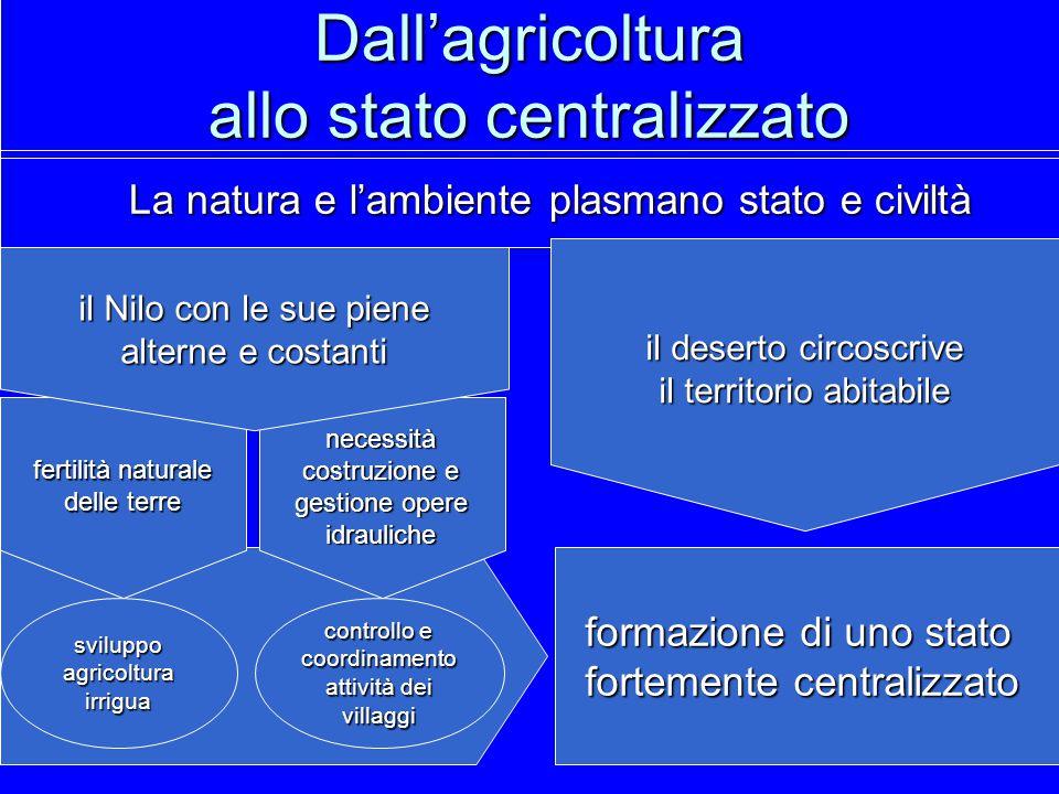 necessità costruzione e gestione opere idrauliche fertilità naturale delle terre Dall'agricoltura allo stato centralizzato La natura e l'ambiente plas