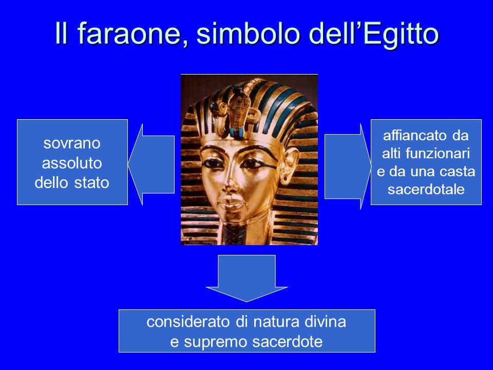 Il faraone, simbolo dell'Egitto sovrano assoluto dello stato affiancato da alti funzionari e da una casta sacerdotale considerato di natura divina e supremo sacerdote