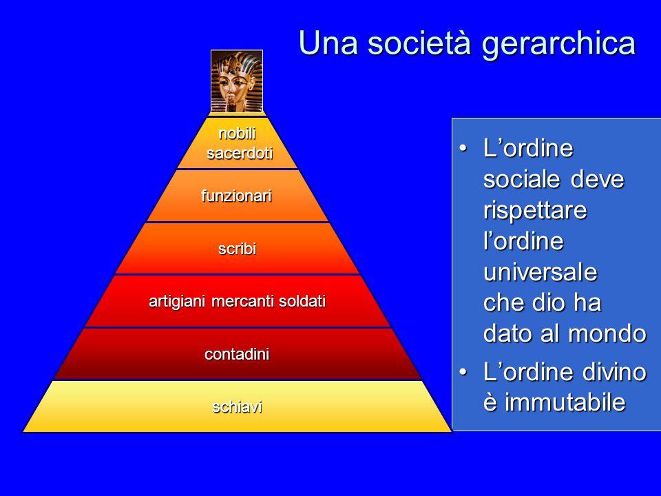 Una società gerarchica L'ordine sociale deve rispettare l'ordine universale che dio ha dato al mondoL'ordine sociale deve rispettare l'ordine universa