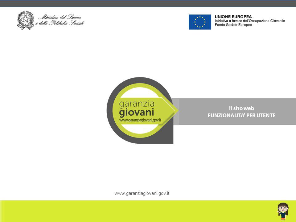 www.garanziagiovani.gov.it Il sito web FUNZIONALITA' PER UTENTE