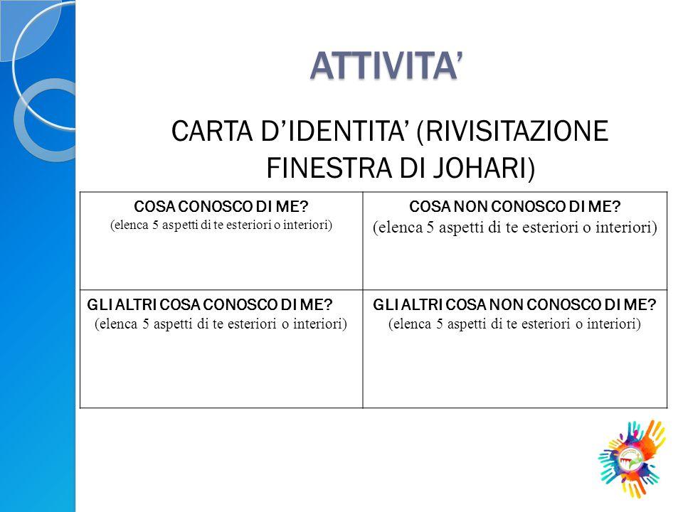 ATTIVITA' CARTA D'IDENTITA' (RIVISITAZIONE FINESTRA DI JOHARI) COSA CONOSCO DI ME.