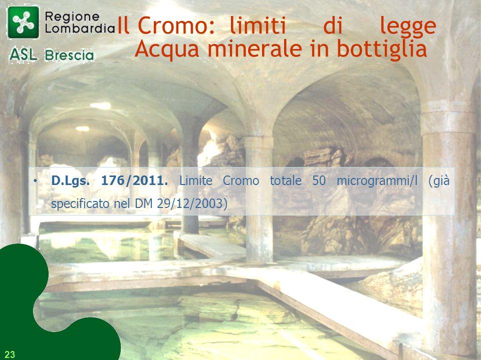 23 D.Lgs.176/2011.