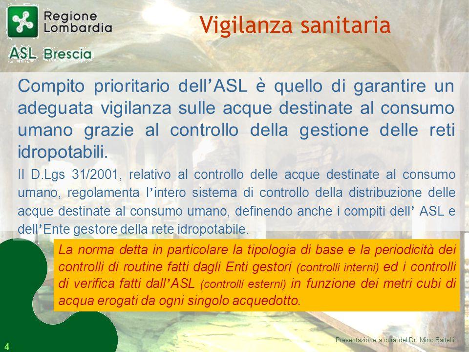 Le analisi sulle acque potabili sono effettuate dal Laboratorio di Sanità Pubblica dell ASL di Brescia Il Laboratorio esegue analisi per i 164 Comuni del territorio dell ASL di Brescia, per le ASL di Vallecamonica Sebino, di Cremona, Mantova, Lecco, Varese e Sondrio Vigilanza sanitaria