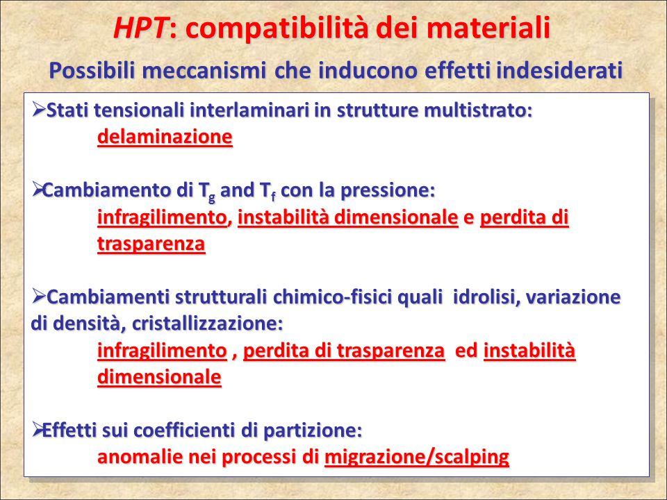  Stati tensionali interlaminari in strutture multistrato: delaminazione  Cambiamento di T g and T f con la pressione: infragilimento, instabilità di