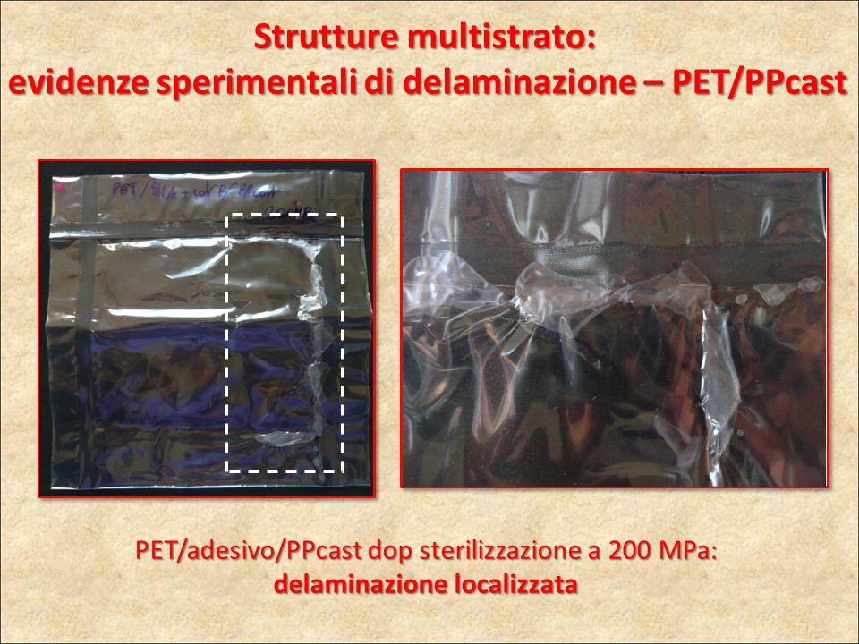 PET/adesivo/PPcast dop sterilizzazione a 200 MPa: delaminazione localizzata Strutture multistrato: evidenze sperimentali di delaminazione – PET/PPcast