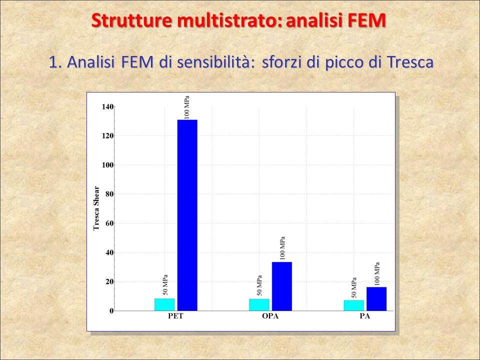 1. Analisi FEM di sensibilità: sforzi di picco di Tresca Strutture multistrato: analisi FEM