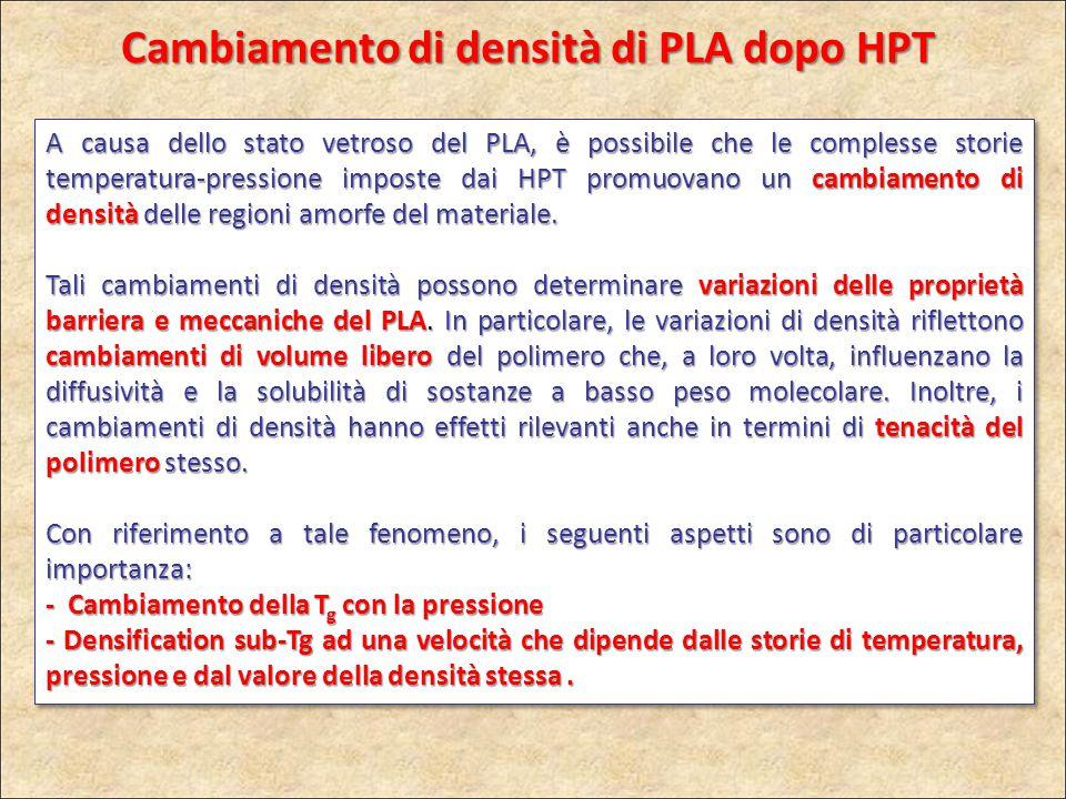A causa dello stato vetroso del PLA, è possibile che le complesse storie temperatura-pressione imposte dai HPT promuovano un cambiamento di densità de