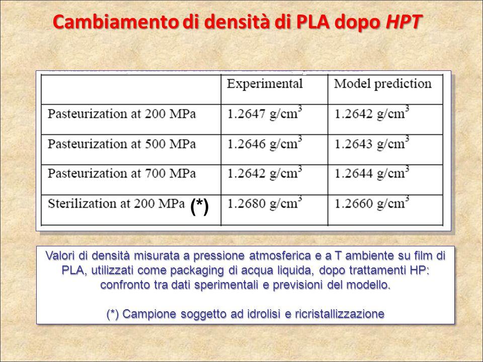 Valori di densità misurata a pressione atmosferica e a T ambiente su film di PLA, utilizzati come packaging di acqua liquida, dopo trattamenti HP: con