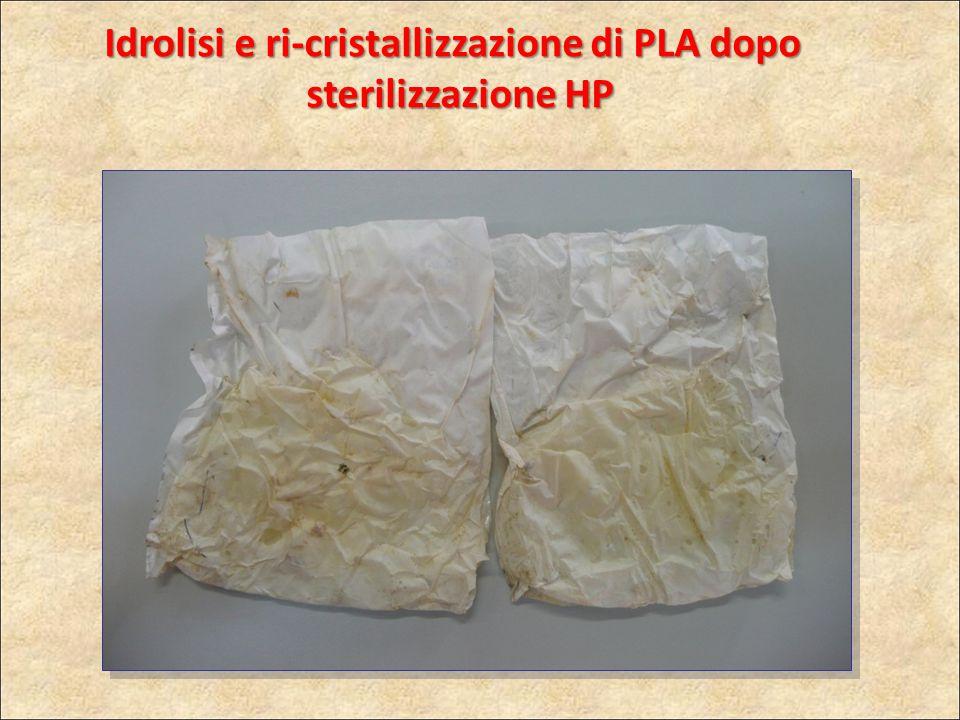 Idrolisi e ri-cristallizzazione di PLA dopo sterilizzazione HP