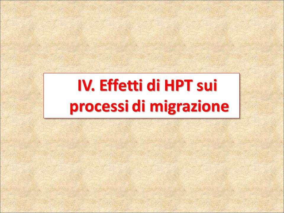 IV. Effetti di HPT sui processi di migrazione IV. Effetti di HPT sui processi di migrazione