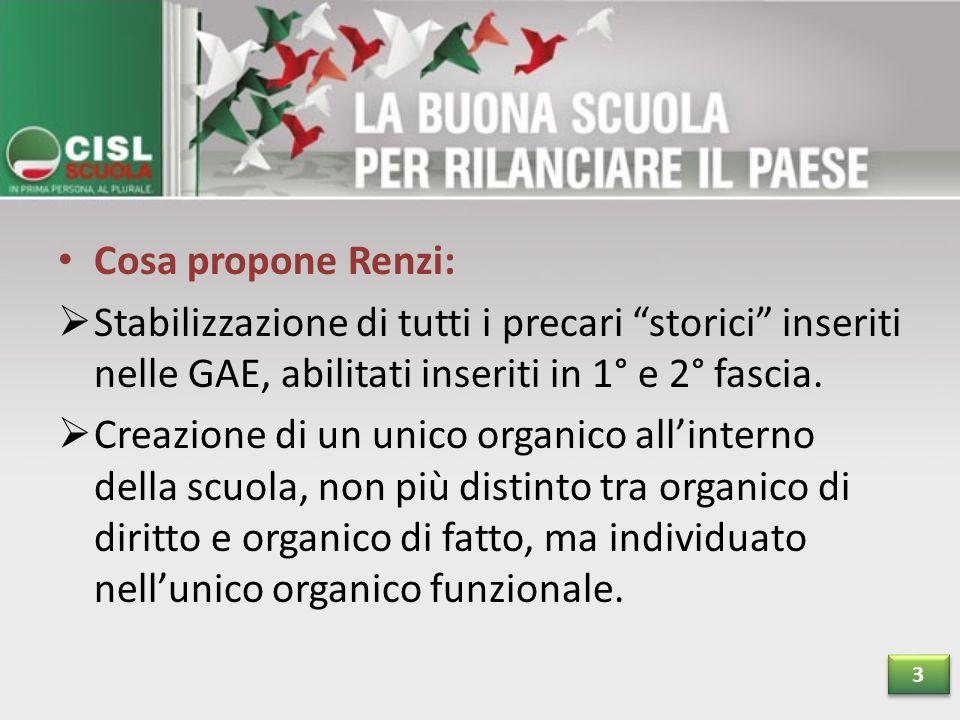 Cosa propone Renzi:  Stabilizzazione di tutti i precari storici inseriti nelle GAE, abilitati inseriti in 1° e 2° fascia.