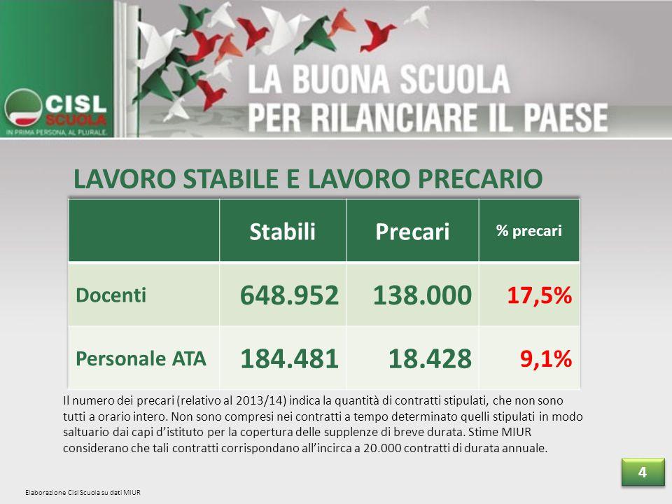 LAVORO STABILE E LAVORO PRECARIO Il numero dei precari (relativo al 2013/14) indica la quantità di contratti stipulati, che non sono tutti a orario intero.