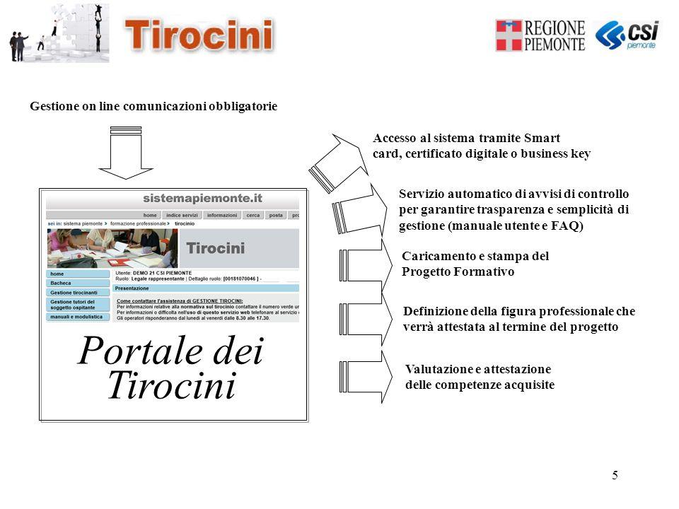 5 Gestione on line comunicazioni obbligatorie Servizio automatico di avvisi di controllo per garantire trasparenza e semplicità di gestione (manuale u